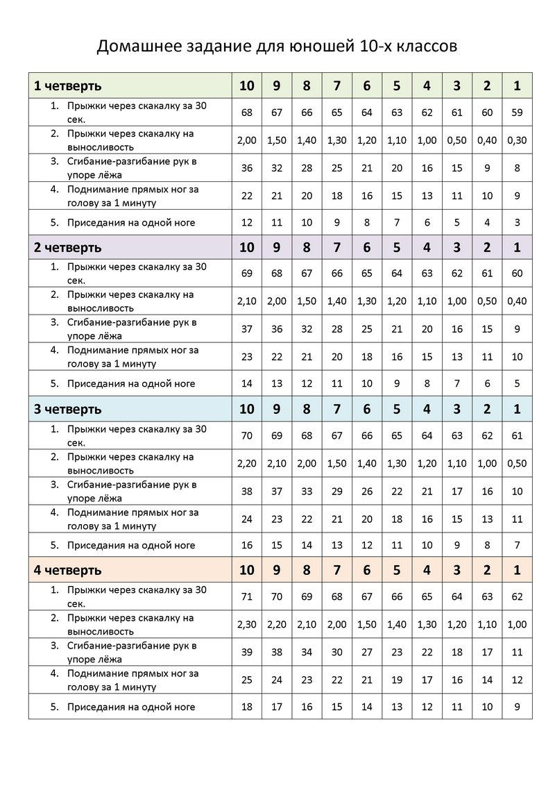 Домашнее задание юноши 10)